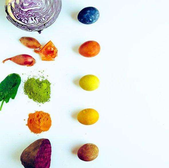 Uova colorate in modo naturale - Ghiotto e Pastrocchio